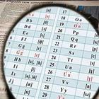 В Караганде обсудили четыре новых варианта казахского алфавита