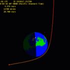 Пятница 13-е, 2020 год: Астероид пролетел рекордно близко к Земле